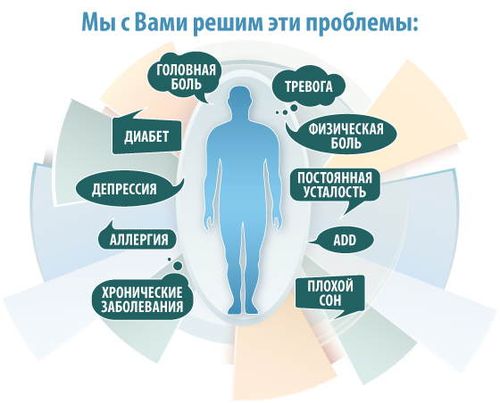 illness_description-ru