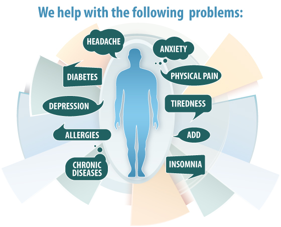 illness_description